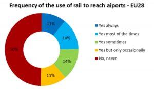 17p25-13p21 JRC mobility survey 3