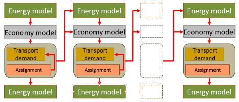 Energy-economy_model