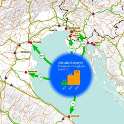 Adriatic_Gateway