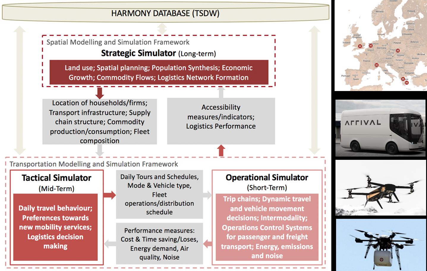 harmany scheme 1